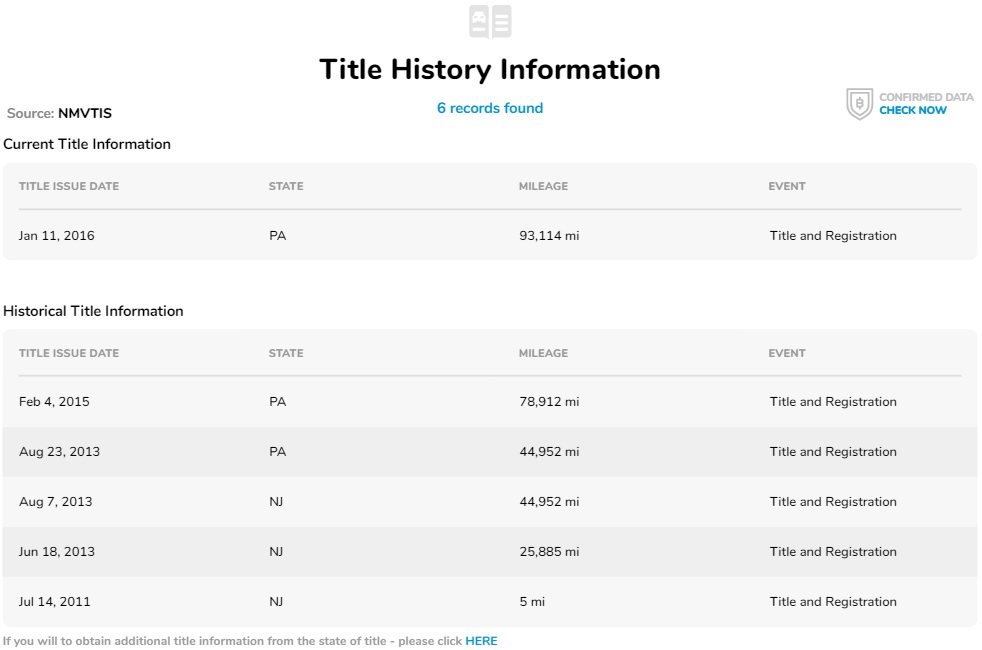 title history information